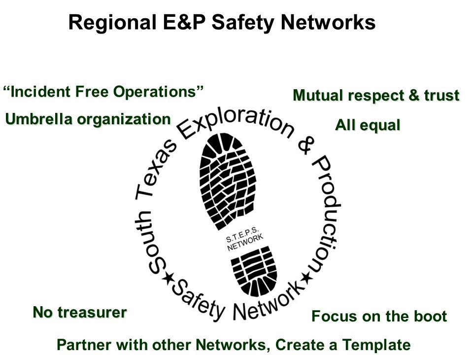 Regional E&P Safety Networks Incident Free Operations Focus on the boot Partner with other Networks, Create a Template No treasurer Mutual respect & trust All equal Umbrella organization