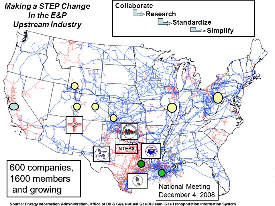 Collaborate Research Standardize Simplify Making a STEP Change In the E&P Upstream Industry 600 companies, 1600 members and growing and growing National Meeting December 4, 2008 NTEPS