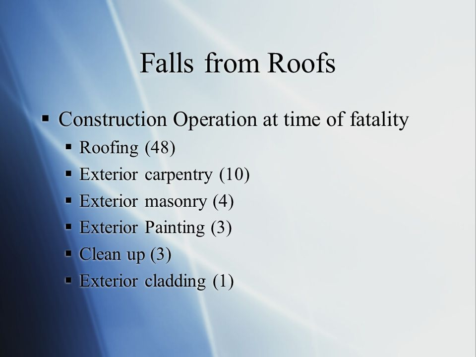 Falls from Roofs  Construction Operation at time of fatality  Roofing (48)  Exterior carpentry (10)  Exterior masonry (4)  Exterior Painting (3)