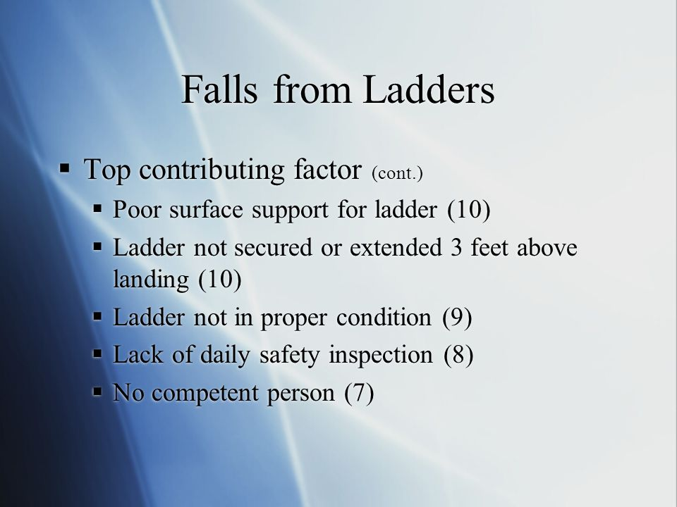 Falls from Ladders  Top contributing factor (cont.)  Poor surface support for ladder (10)  Ladder not secured or extended 3 feet above landing (10)