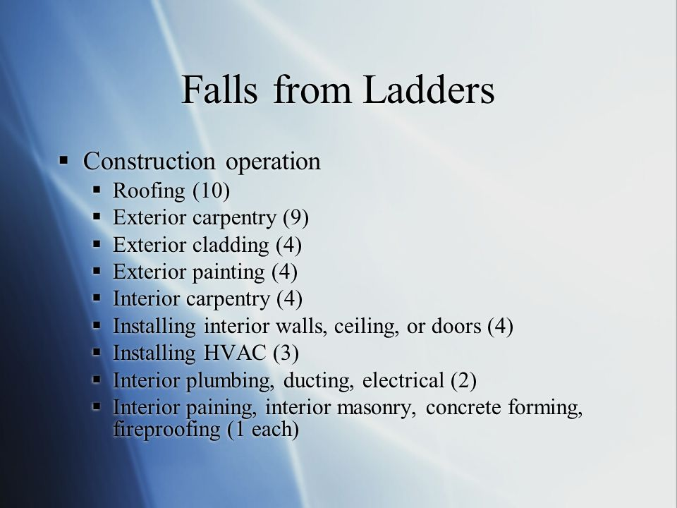 Falls from Ladders  Construction operation  Roofing (10)  Exterior carpentry (9)  Exterior cladding (4)  Exterior painting (4)  Interior carpent