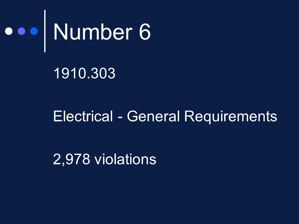 Number 6 1910.303 Electrical - General Requirements 2,978 violations