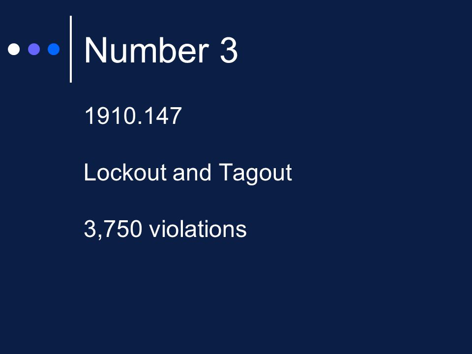 Number 3 1910.147 Lockout and Tagout 3,750 violations