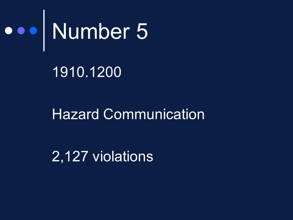 Number 5 1910.1200 Hazard Communication 2,127 violations
