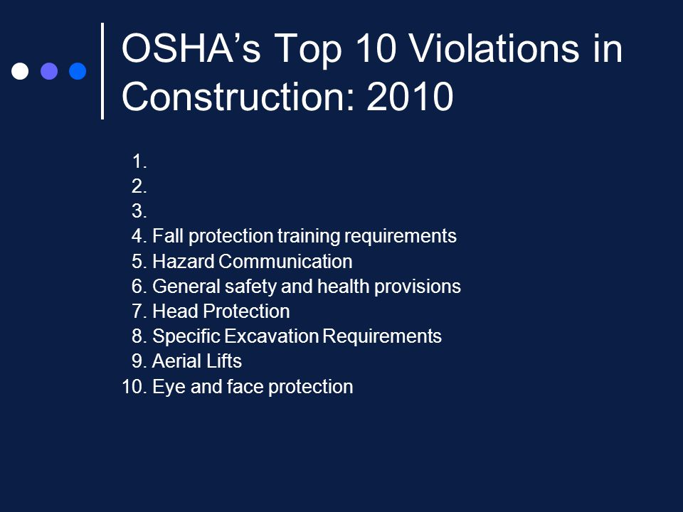 OSHA's Top 10 Violations in Construction: 2010 1. 2.