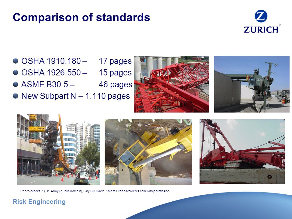 Risk Engineering Why is a new standard needed.