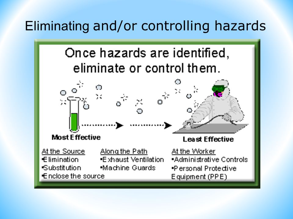 Eliminating and/or controlling hazards