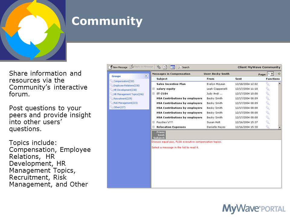 Community Share information and resources via the Community's interactive forum.