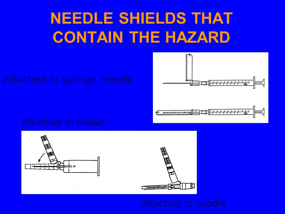 NEEDLE SHIELDS THAT CONTAIN THE HAZARD Attached to syringe needle Attached to holder Attached to needle