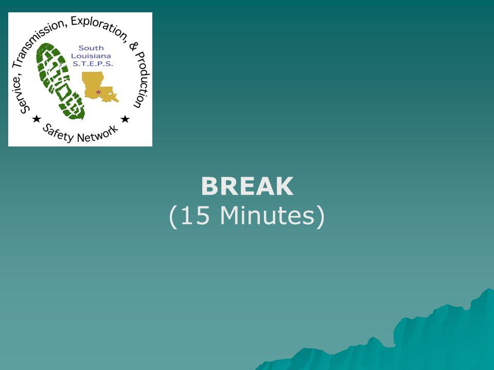 BREAK (15 Minutes)