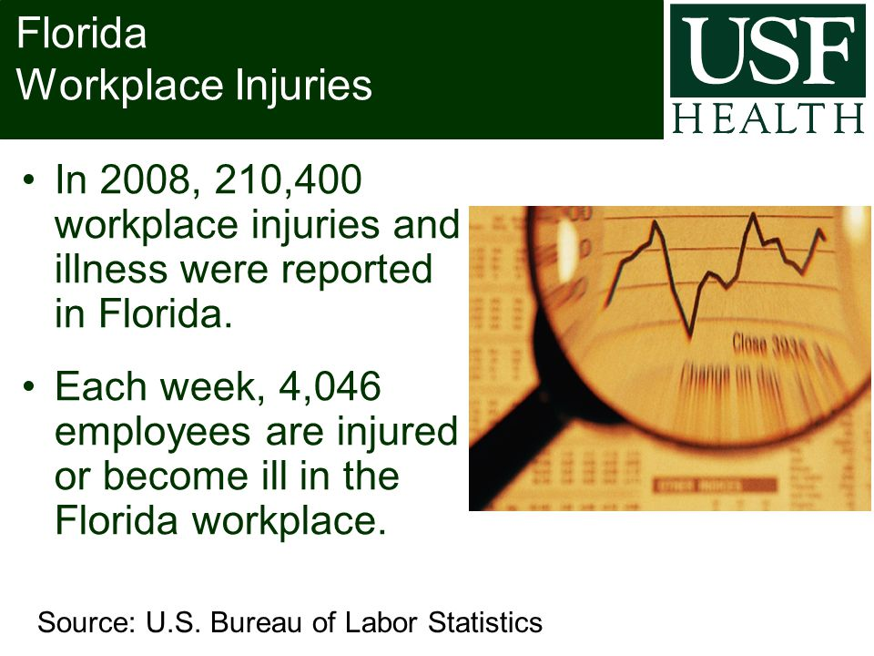 Florida Workplace Injuries In 2008, 210,400 workplace injuries and illness were reported in Florida.