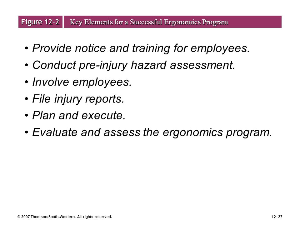 © 2007 Thomson/South-Western. All rights reserved.12–27 Figure 12–2 Key Elements for a Successful Ergonomics Program Provide notice and training for e