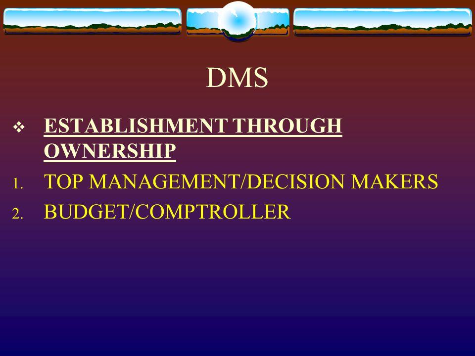 DMS  ESTABLISHMENT THROUGH OWNERSHIP 1. TOP MANAGEMENT/DECISION MAKERS 2. BUDGET/COMPTROLLER