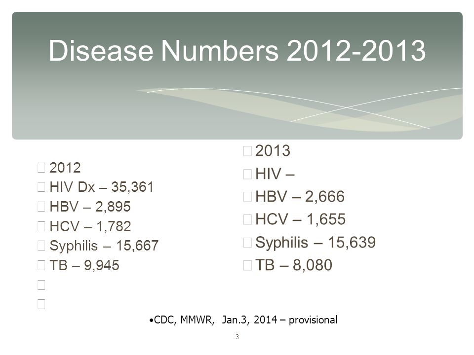 3 Disease Numbers 2012-2013 ∗ 2012 ∗ HIV Dx – 35,361 ∗ HBV – 2,895 ∗ HCV – 1,782 ∗ Syphilis – 15,667 ∗ TB – 9,945 ∗ ∗ 2013 ∗ HIV – ∗ HBV – 2,666 ∗ HCV