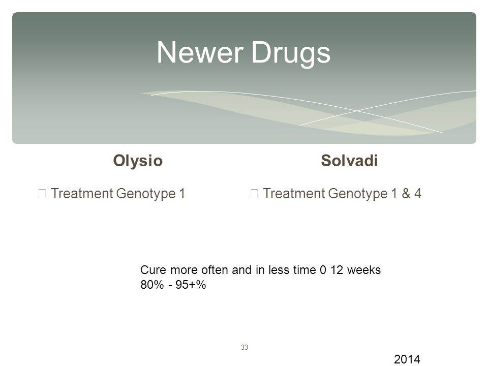 33 Newer Drugs Olysio ∗ Treatment Genotype 1 Solvadi ∗ Treatment Genotype 1 & 4 Cure more often and in less time 0 12 weeks 80% - 95+% 2014