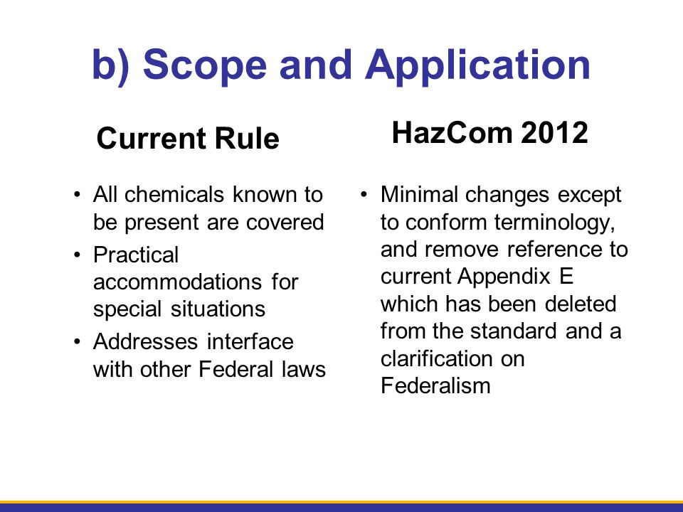 b) Scope and Application Current Rule All chemicals known to be present are covered Practical accommodations for special situations Addresses interfac