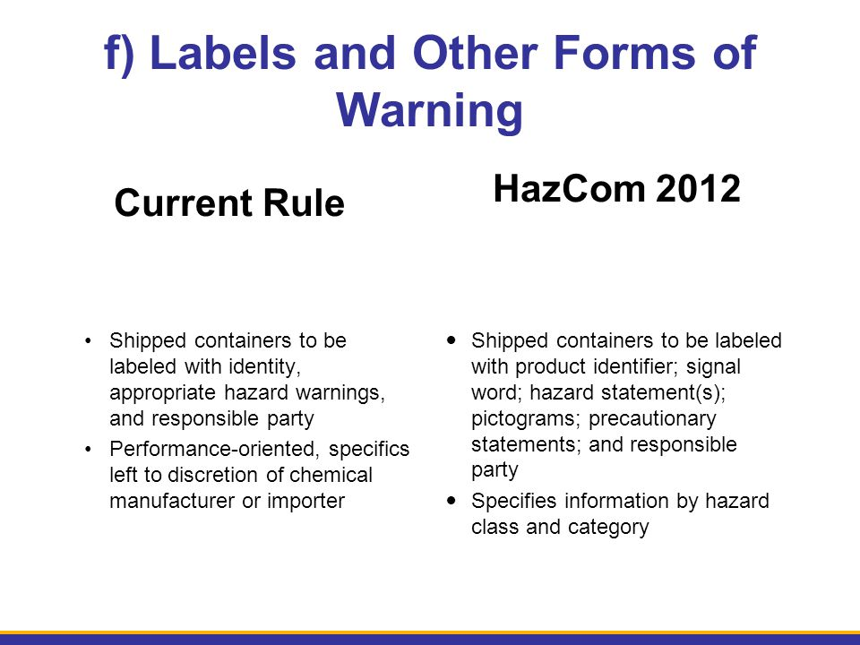f) Labels and Other Forms of Warning Current Rule Shipped containers to be labeled with identity, appropriate hazard warnings, and responsible party P