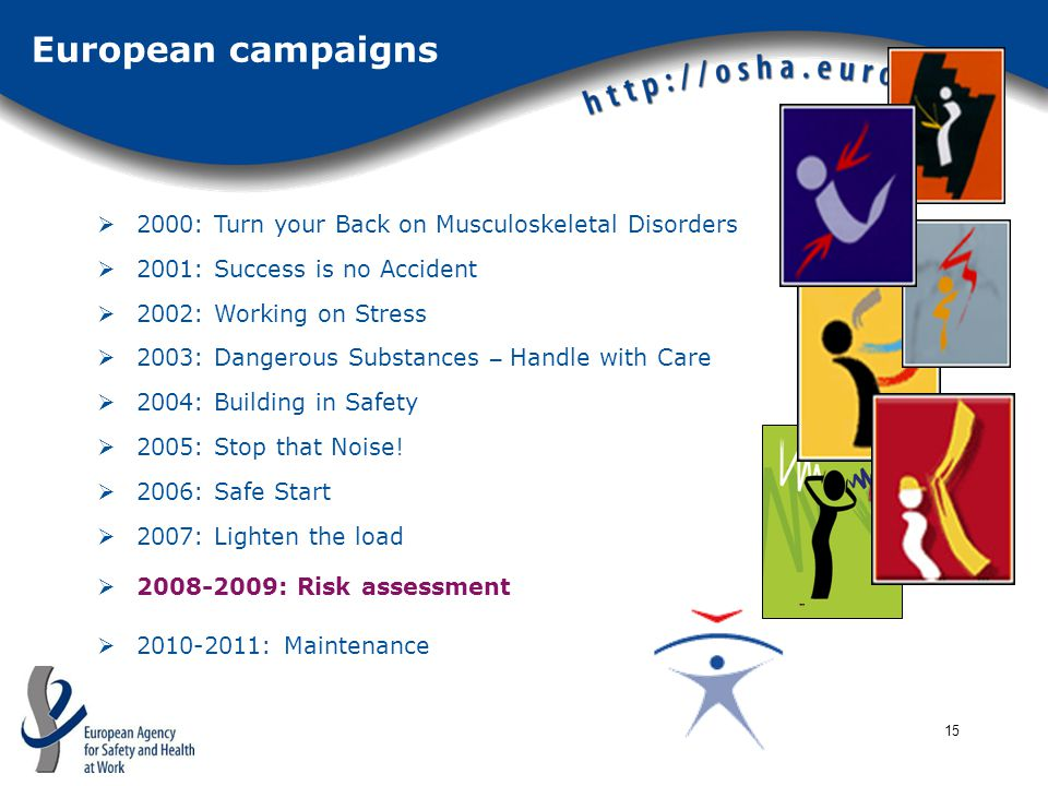 15 European campaigns  2000: Turn your Back on Musculoskeletal Disorders  2001: Success is no Accident  2002: Working on Stress  2003: Dangerous Substances – Handle with Care  2004: Building in Safety  2005: Stop that Noise.