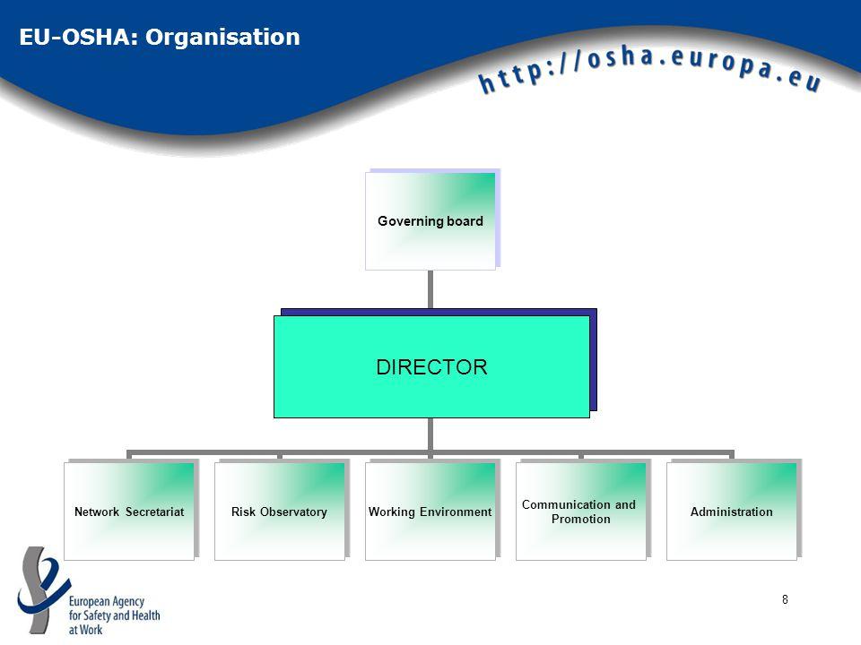 8 EU-OSHA: Organisation DIREKTOR DIRECTOR
