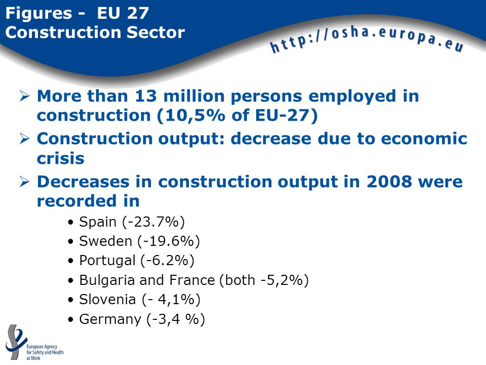 Figures - EU 27 Construction Sector  More than 13 million persons employed in construction (10,5% of EU-27)  Construction output: decrease due to economic crisis  Decreases in construction output in 2008 were recorded in Spain (-23.7%) Sweden (-19.6%) Portugal (-6.2%) Bulgaria and France (both -5,2%) Slovenia (- 4,1%) Germany (-3,4 %)