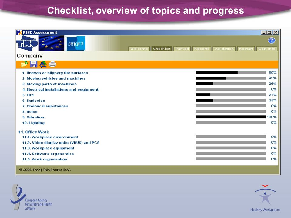 Checklist, overview of topics and progress