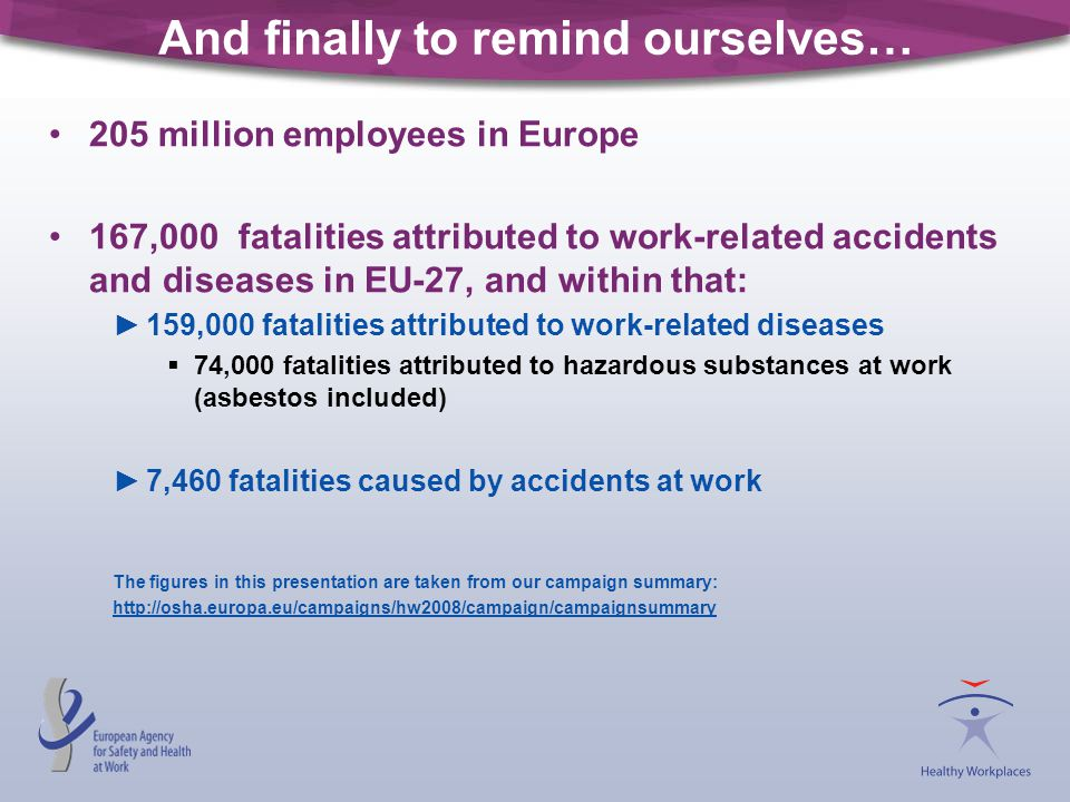 And finally to remind ourselves… 205 million employees in Europe 167,000 fatalities attributed to work-related accidents and diseases in EU-27, and wi