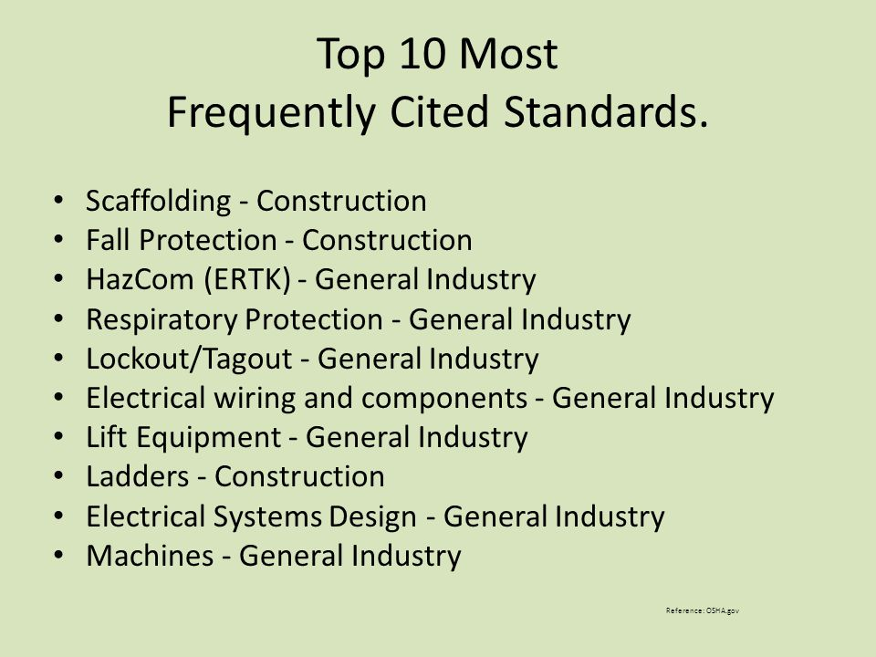 Top 10 Most Frequently Cited Standards.