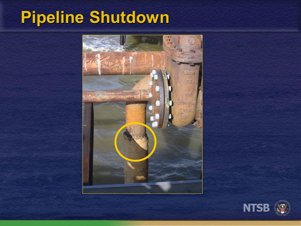 Pipeline Shutdown