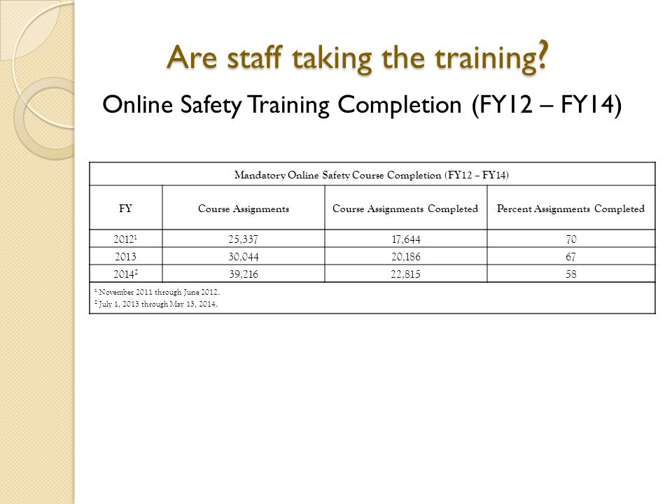 Are staff taking the training .