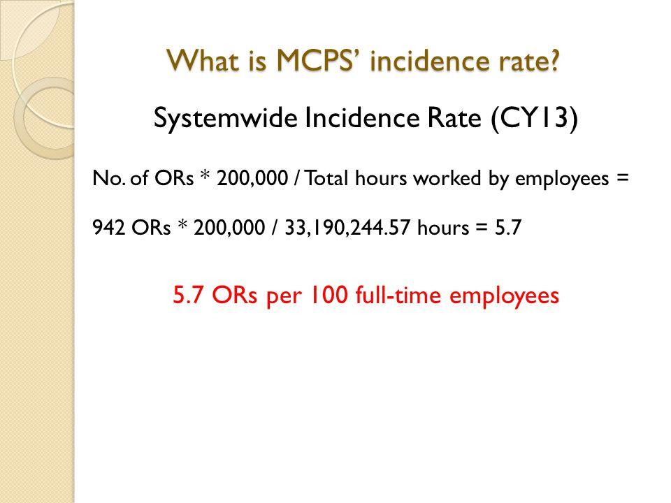 What is MCPS' incidence rate. Systemwide Incidence Rate (CY13) No.