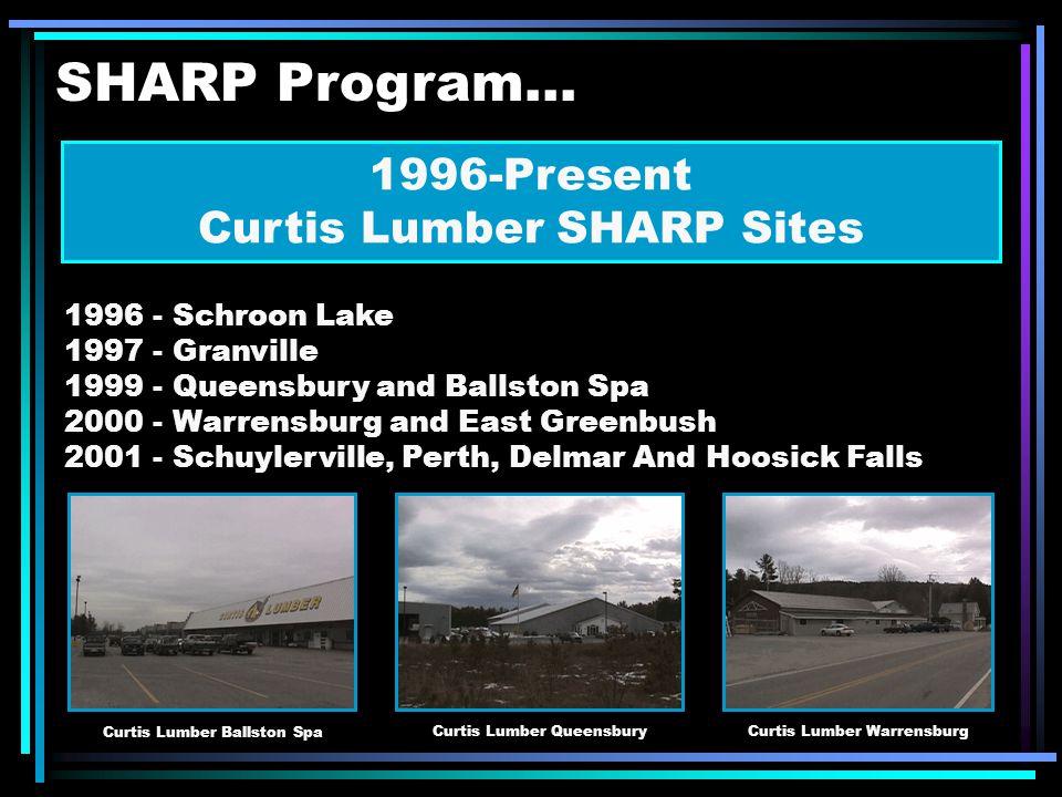 SHARP Program...