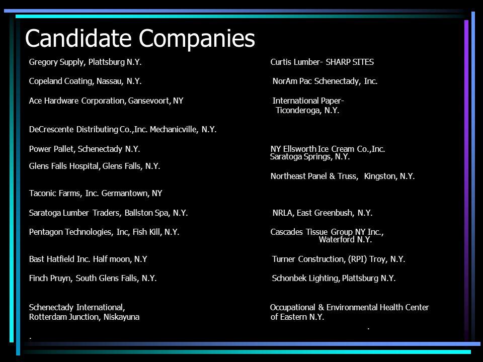 Candidate Companies Gregory Supply, Plattsburg N.Y.Curtis Lumber- SHARP SITES Copeland Coating, Nassau, N.Y.