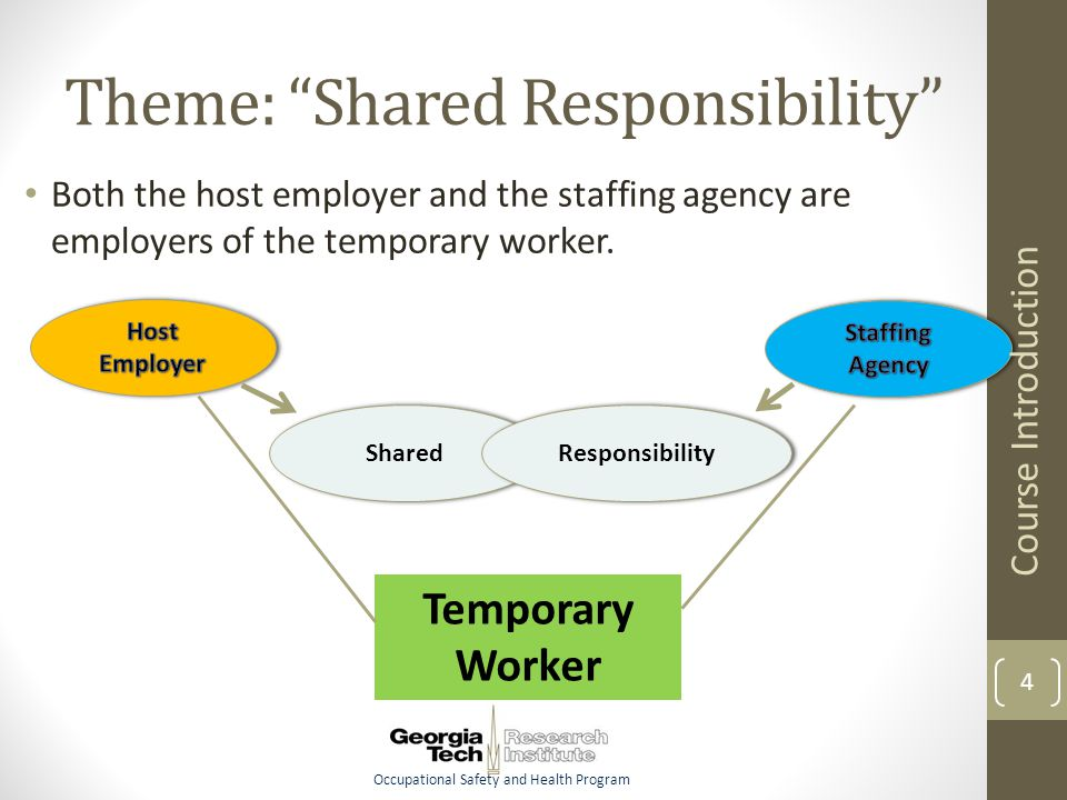Occupational Safety and Health Program Theme: Shared Responsibility Both the host employer and the staffing agency are employers of the temporary worker.