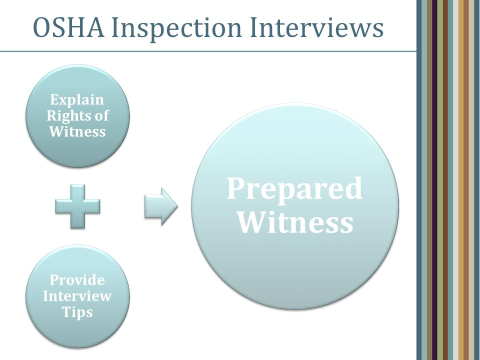 OSHA Inspection Interviews Explain Rights of Witness Provide Interview Tips Prepared Witness