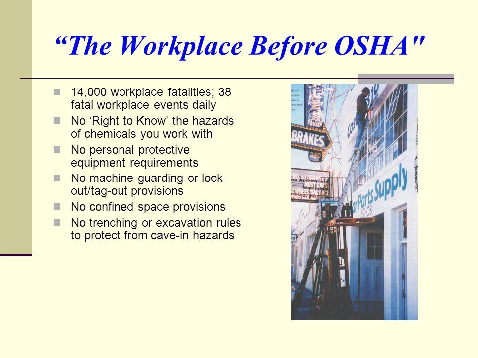 OSHA Investigations Phone/Fax Site visit