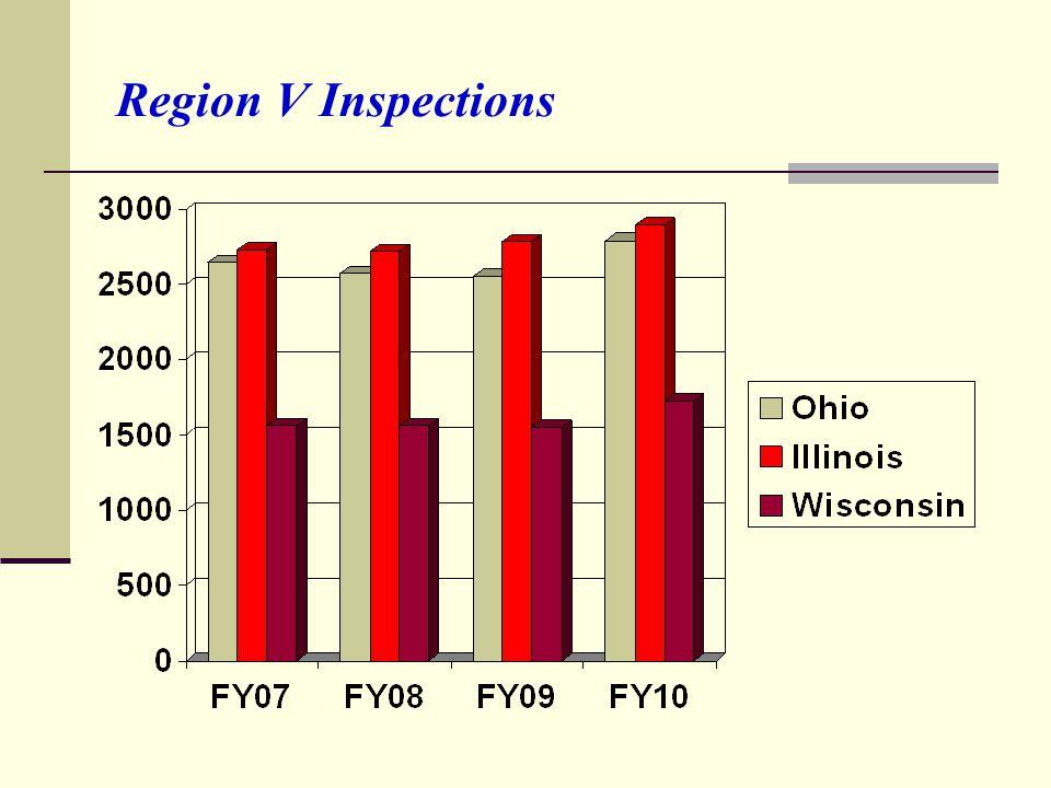 Region V Inspections