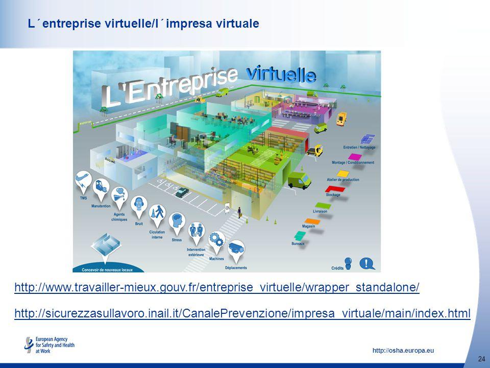 http://osha.europa.eu 24 L´entreprise virtuelle/l´impresa virtuale http://www.travailler-mieux.gouv.fr/entreprise_virtuelle/wrapper_standalone/ http:/