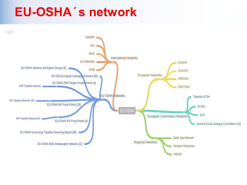 http://osha.europa.eu 42 EU-OSHA´s network