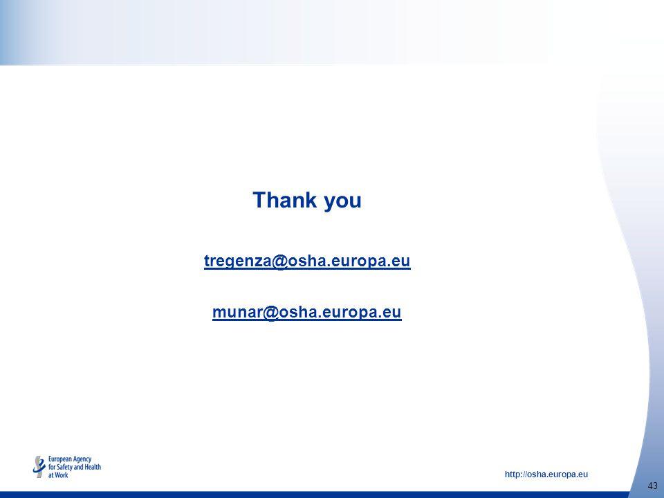 http://osha.europa.eu 43 Thank you tregenza@osha.europa.eu munar@osha.europa.eu