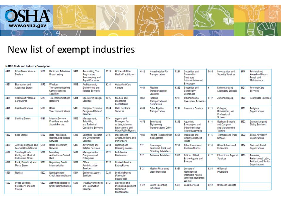 www.osha.gov exempt New list of exempt industries