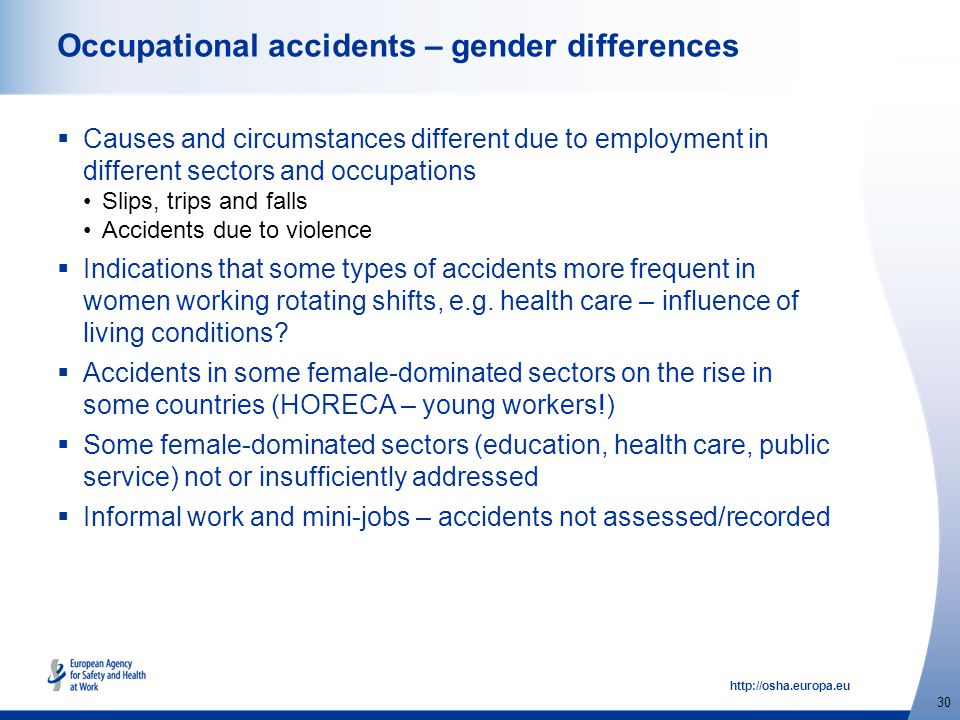 http://osha.europa.eu 30 Occupational accidents – gender differences  Causes and circumstances different due to employment in different sectors and o