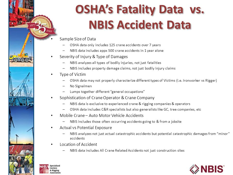 OSHA's Fatality Data vs. NBIS Accident Data Sample Size of Data – OSHA data only includes 125 crane accidents over 7 years – NBIS data includes appx 5
