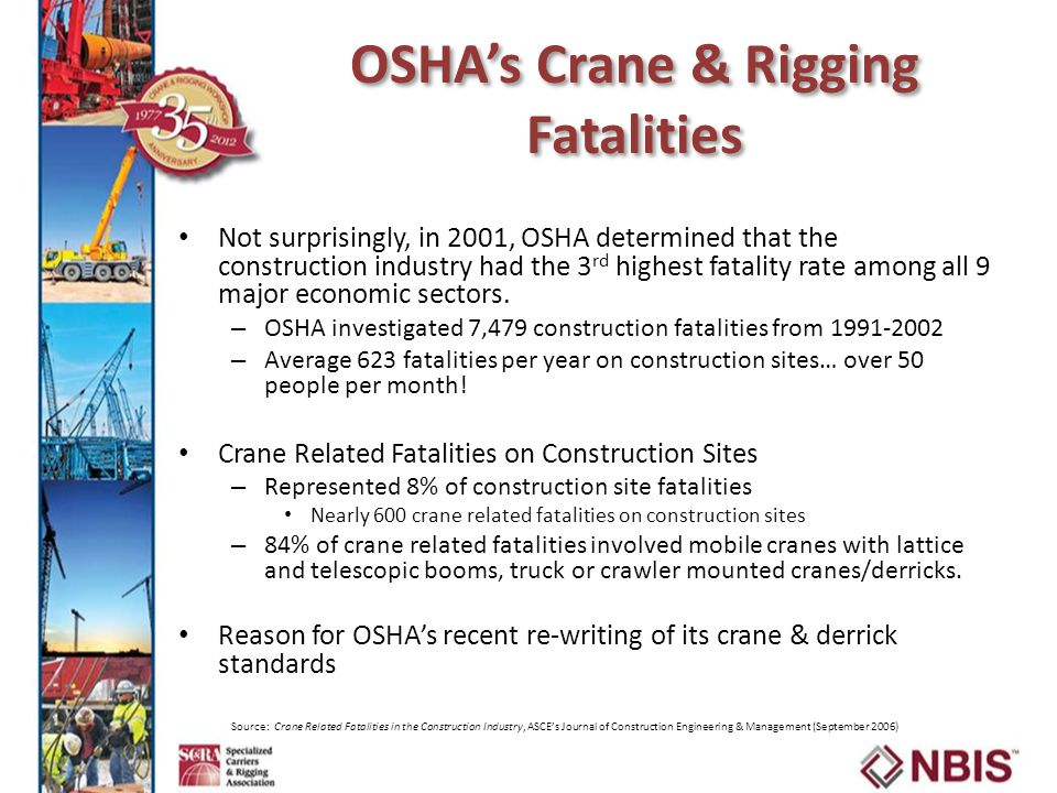 OSHA's Crane & Rigging Fatalities Not surprisingly, in 2001, OSHA determined that the construction industry had the 3 rd highest fatality rate among all 9 major economic sectors.