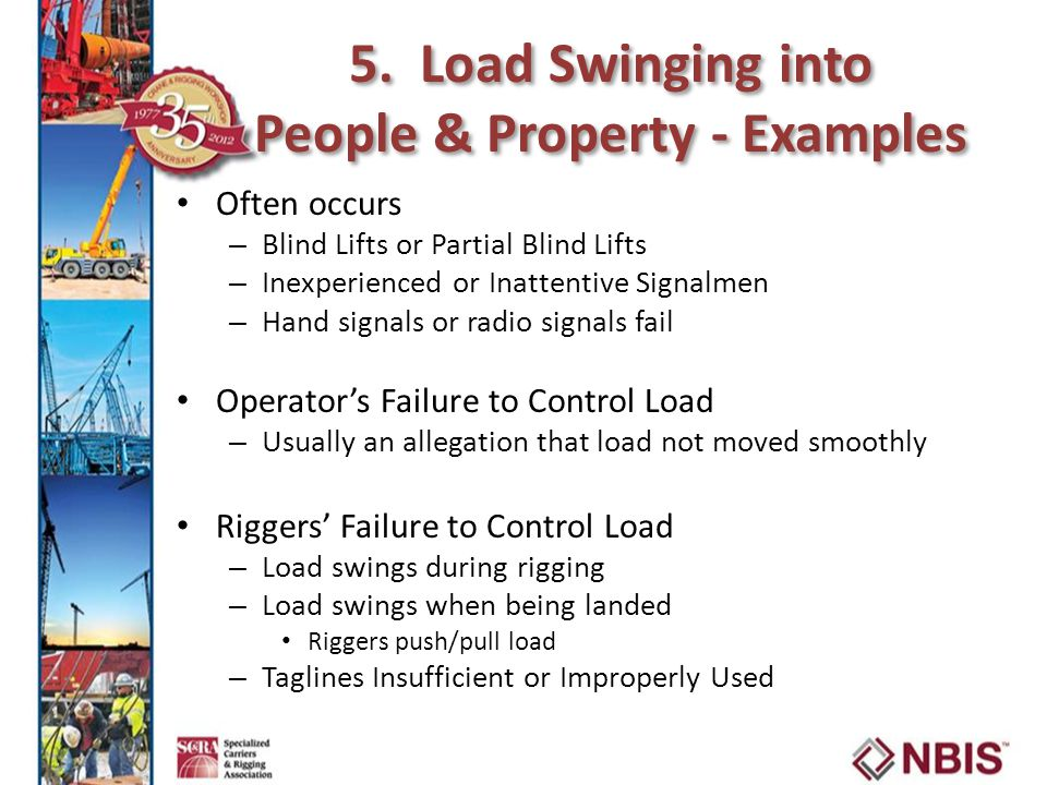 5. Load Swinging into People & Property - Examples Often occurs – Blind Lifts or Partial Blind Lifts – Inexperienced or Inattentive Signalmen – Hand s