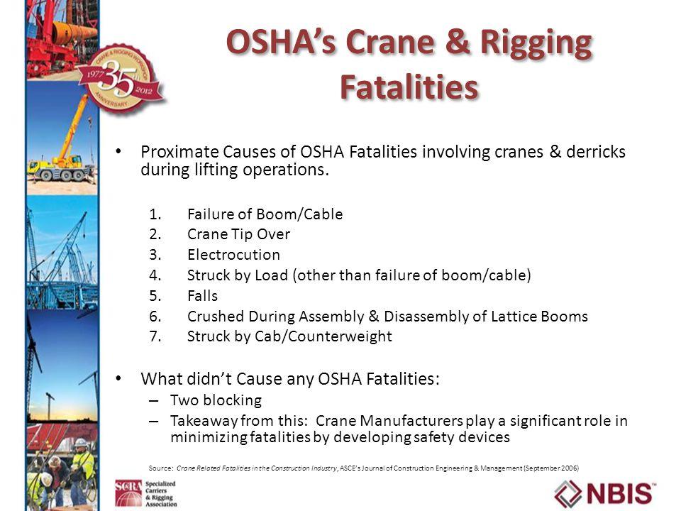 OSHA's Crane & Rigging Fatalities Proximate Causes of OSHA Fatalities involving cranes & derricks during lifting operations. 1.Failure of Boom/Cable 2
