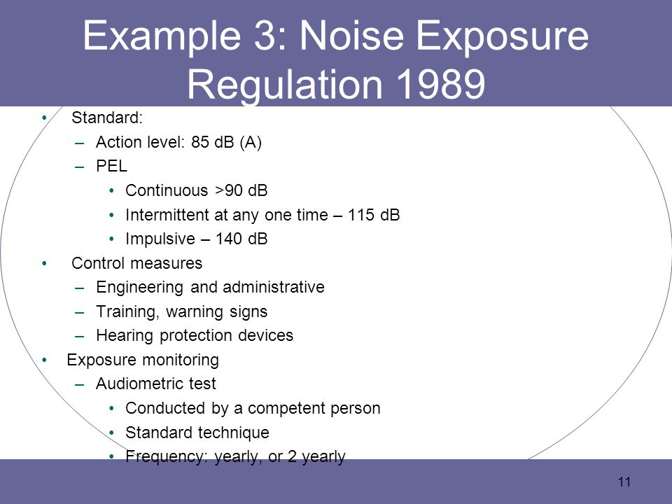 Example 3: Noise Exposure Regulation 1989 Standard: –Action level: 85 dB (A) –PEL Continuous >90 dB Intermittent at any one time – 115 dB Impulsive – 140 dB Control measures –Engineering and administrative –Training, warning signs –Hearing protection devices Exposure monitoring –Audiometric test Conducted by a competent person Standard technique Frequency: yearly, or 2 yearly 11