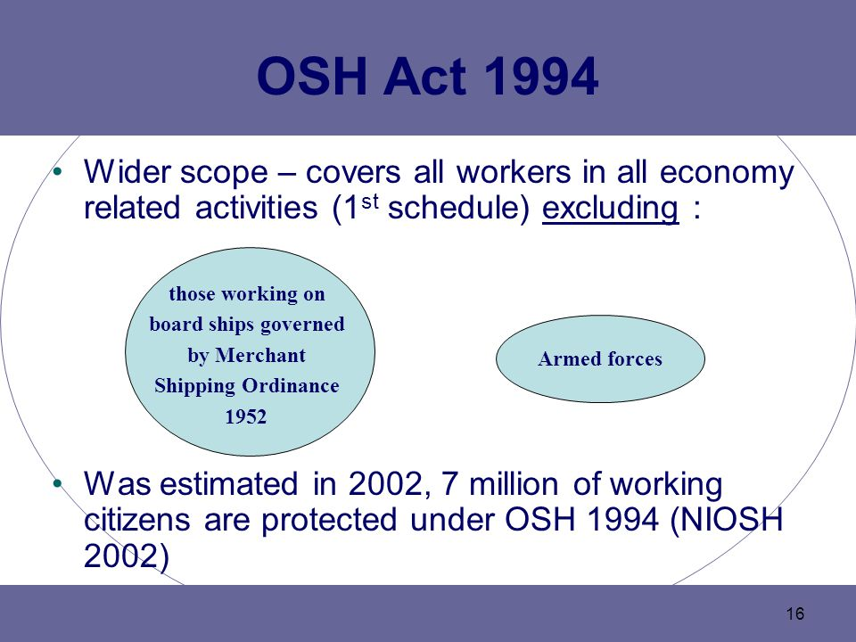 16 OSH Act 1994 Wider scope – covers all workers in all economy related activities (1 st schedule) excluding : Was estimated in 2002, 7 million of working citizens are protected under OSH 1994 (NIOSH 2002) those working on board ships governed by Merchant Shipping Ordinance 1952 Armed forces