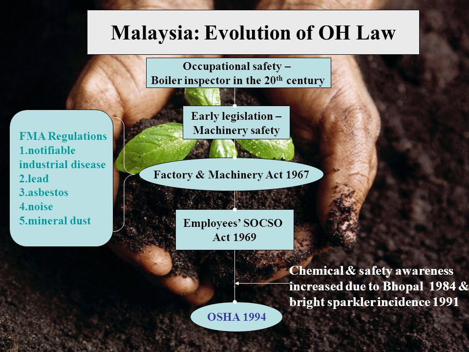 4 Occupational safety – Boiler inspector in the 20 th century Early legislation – Machinery safety Factory & Machinery Act 1967 Employees' SOCSO Act 1969 OSHA 1994 Chemical & safety awareness increased due to Bhopal 1984 & bright sparkler incidence 1991 Malaysia: Evolution of OH Law FMA Regulations 1.notifiable industrial disease 2.lead 3.asbestos 4.noise 5.mineral dust