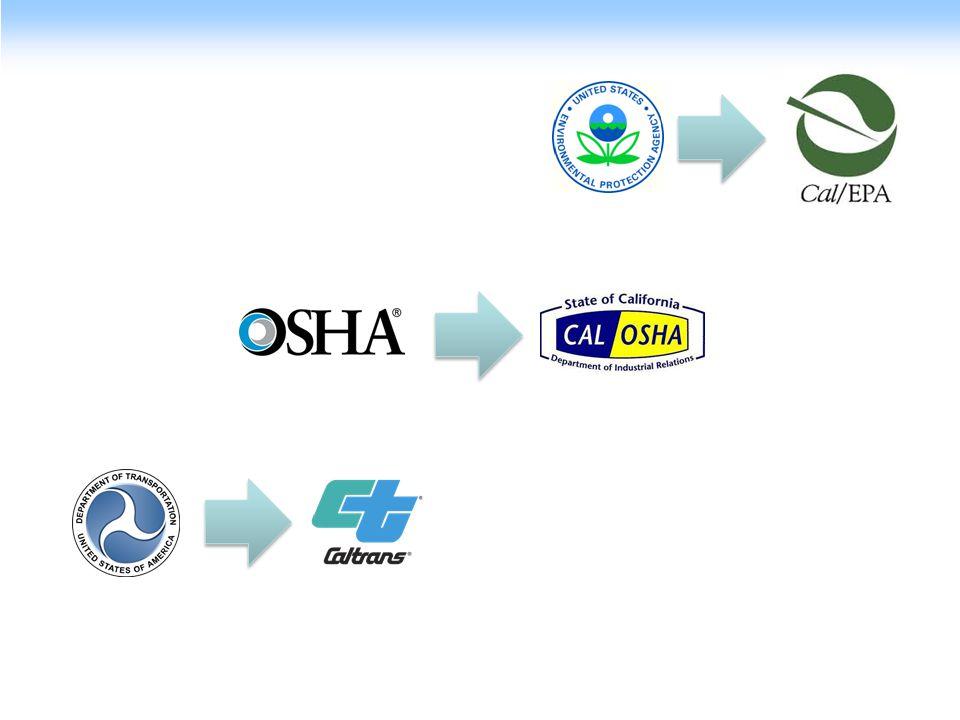 Fed OSHA Cal OSHA Employee Direction of Flow