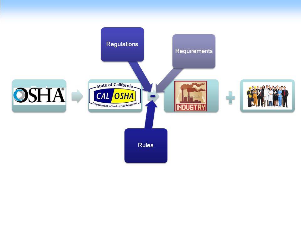 Fed OSHA Cal OSHA Employee RulesRegulationsRequirements